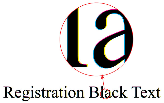 Registration Black Text is black text built with cyan, magenta, and yellow