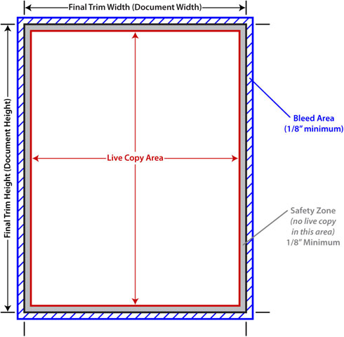 Page       Layout      Specifications  Century Publishing Custom Printing